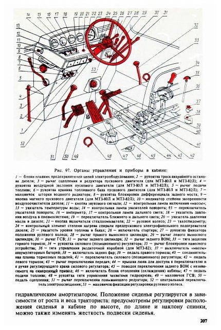 Головка блока Д-240 трактора МТЗ - YouTube